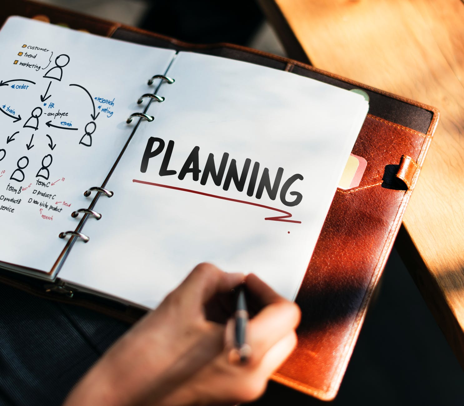 Plan de Marketing en Menorca
